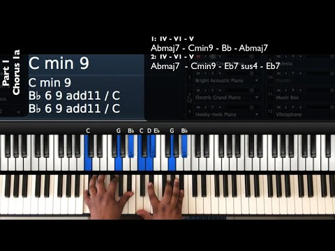 Psalms 42 (Live) Tori Kelly Ft. Kirk Franklin Piano Tutorial Part 1