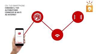 BFT U-Control - metti il tuo cancello esistente in WiFi via Clonix