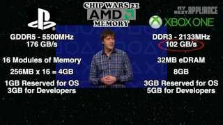 PS4 (Playstation 4) vs XBOX ONE (AMD APU Graphics and Memory Revealed) - CHIP WARS 21