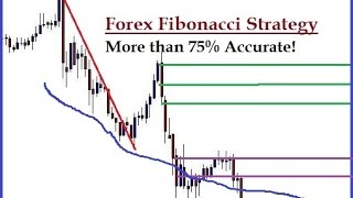 forex fibonacci strategy - Fibonacci Retracement and Extension based Forex trading Strategy