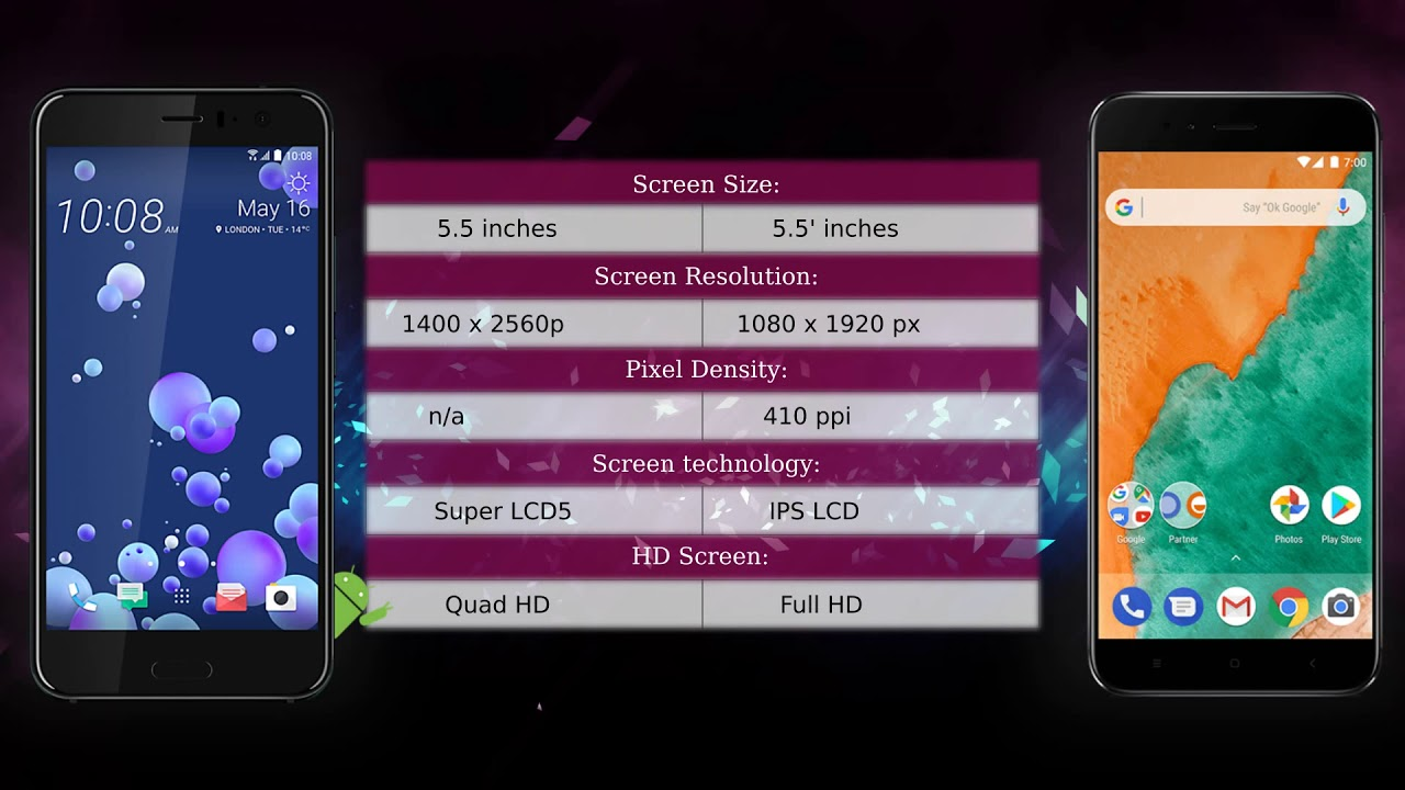 htc u11 vs xiaomi mi a1 - phone comparison - youtube