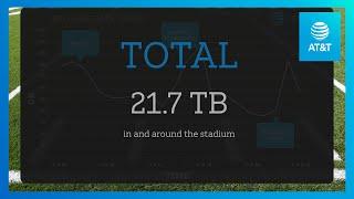 7.2TB Data Usage During Big Football Game