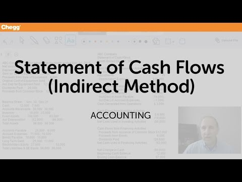 statement-of-cash-flows-(indirect-method)-|-accounting-|-chegg-tutors