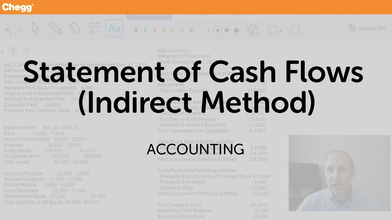 Statement Of Cash Flows (Indirect Method) | Accounting | Chegg Tutors    YouTube