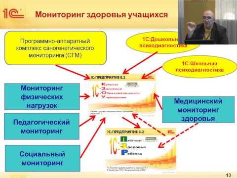 Н.Преферанский Мониторинг здоровья учащихся с целью повышения эффективности обр. процесса
