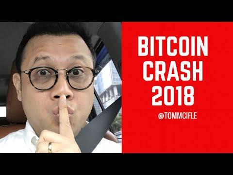 Bitcoin Crash 2018