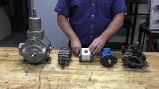 Pompe volumétrique - Identification des orifices d'une pompe et d'un moteur hydraulique