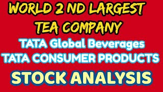 TATA Global Beverages | Tata Consumer Stock Analysis  | Tamil Share | Intraday Trading Strategy