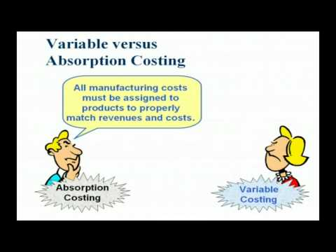 Variable And Absorption Costing Video 1 Youtube