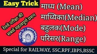 माध्य,माध्यिका, बहुलक,परिसर   Mean, Mode, Range, Median   Esay tricks mean,Mode,Range,Mediyan