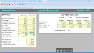Capsim-Human Resources