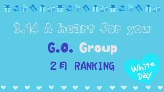 2月度G.O.Groupランキング ディカぷりお社長個人PV