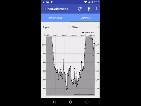 Dubai Gold Prices Android App Demo