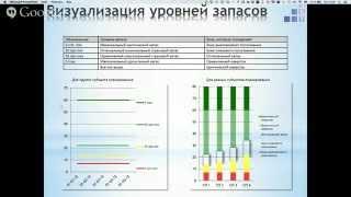видео Оптимизация запасов