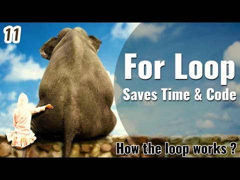 For Loop in PHP Projects - Learn PHP in Hindi / Urdu