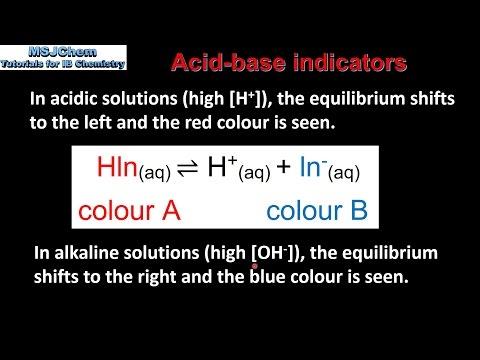 18.3 Acid-base Indicators (HL)