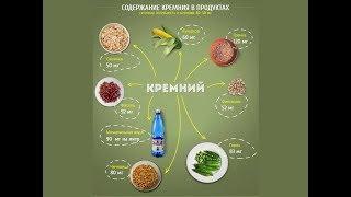видео Переизбыток витаминов и минералов в организме – Панацея