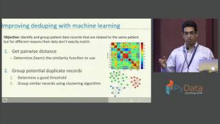Jaafar Ben Abdallah | Scalable Patient Records De duplication using machine learning