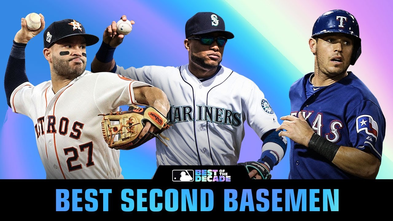 Best Second Basemen of the 2010s | Best of the Decade
