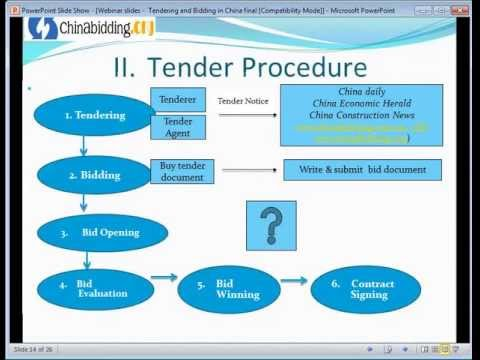 Webinar - The Tendering and Bidding Process in China