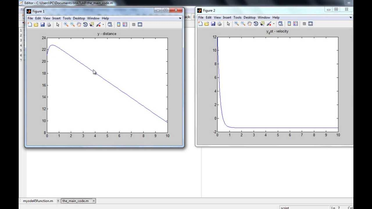 how to use matlab to solve differential equations