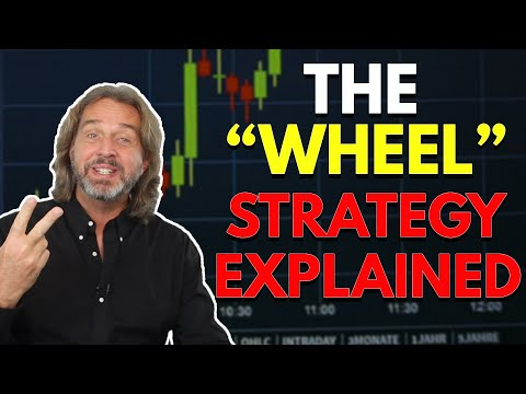 """The """"Wheel"""" Options Strategy – A Step By Step Walkthrough Of This Powerful Income Strategy"""