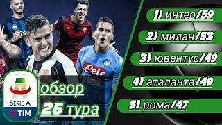 Чемпионат Италии по Футболу Серия А Обзор 25 тура Результаты Расписание Таблицы Парма 1 2 Интер