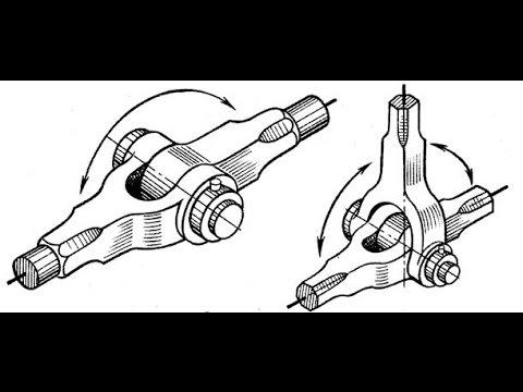 Шарнирные соединения[Swivels]