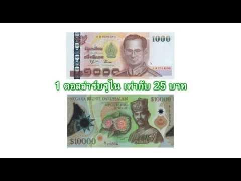 อัตราแลกเงินไทยกับเงินบรูไน