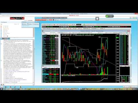 SGX Day Trader--Live Trading Video. Now we are open for FREE trial.