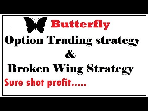 options trading strategies | butterfly option strategy