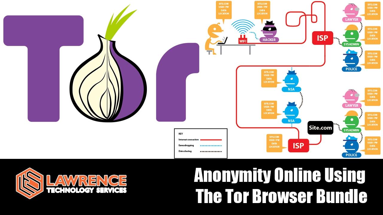Tor browser bundle это hyrda плагин видео для tor browser gydra