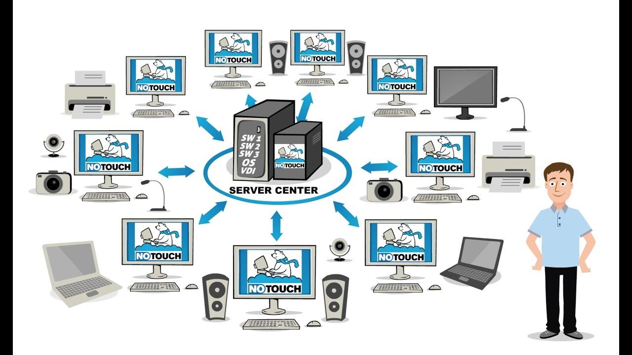 Stratodesk NoTouch Desktop | Thin Client Software – OS & Management