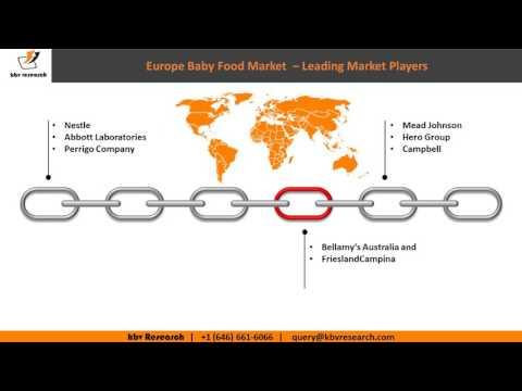 Europe Baby Food Market