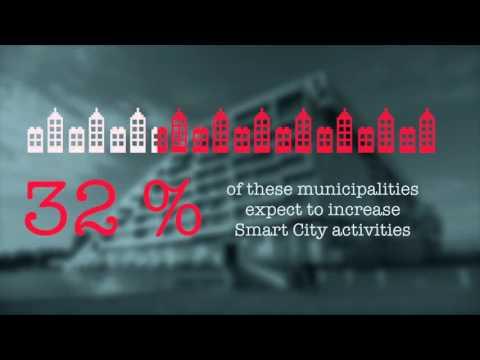 The Danish Smart City Market