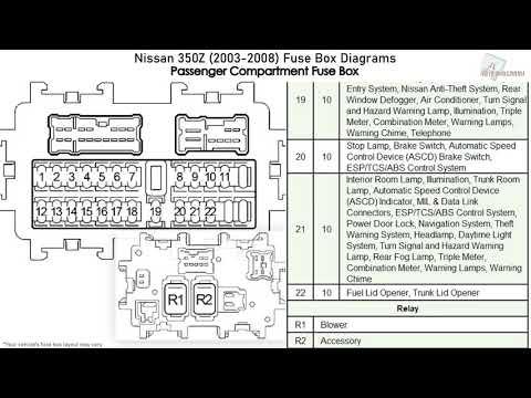 350z fuse box layout nissan 350z  2003 2008  fuse box diagrams youtube  nissan 350z  2003 2008  fuse box