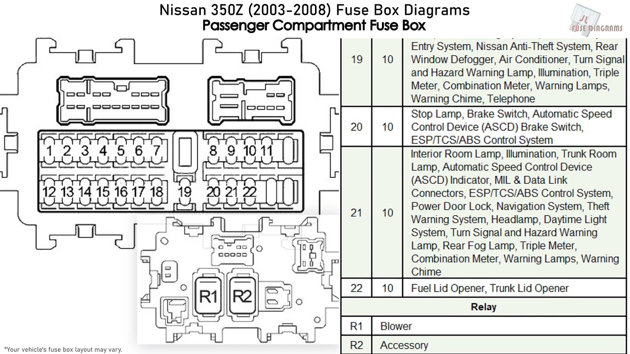 Nissan 350Z (2003-2008) Fuse Box Diagrams - YouTubeYouTube