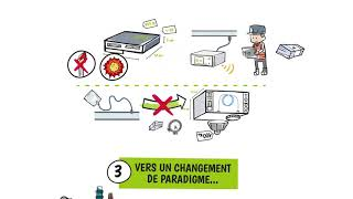 Présentation complète APIX (français)