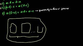 Натуральные числа (3) Математика