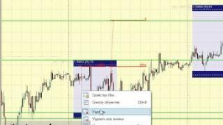 Стратегия форекс 1 Trade a Day