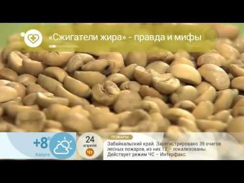 Активный сжигатель жира Купить Отзывы Цена Киев Украина