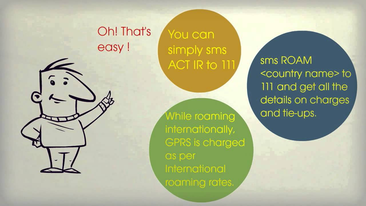 Activate International Roaming on Vodafone (India)