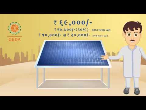 Surat Municipal Corporation video