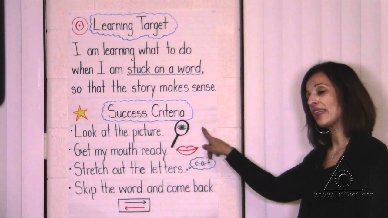 Common core focus wall sample learning targets | tpt.