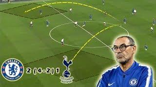 Sarri Finally Gets a Victory Against Pochettino | Chelsea vs Tottenham 2-1