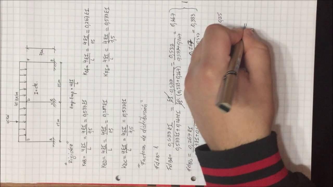 Ejercicio Marco Método de Cross (Parte 1) - YouTube