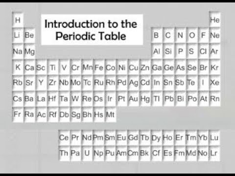 Introduction To The Periodic Table Screencast Wisc