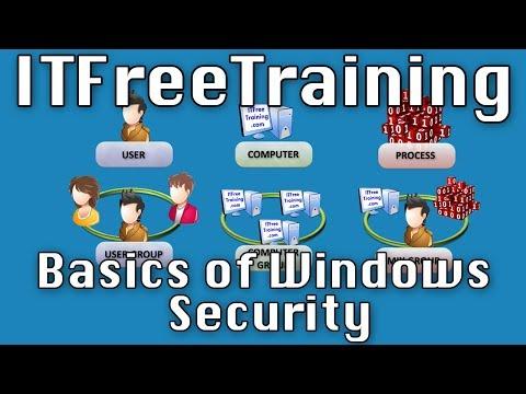 Basics Of Windows Security