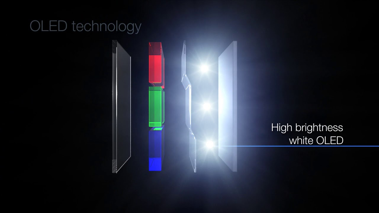 Si-OLED: Next-gen Microdisplay Technology