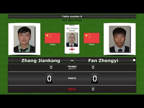Snooker U21 1/2 Final : Zhang Jiankang vs Fan Zhengyi